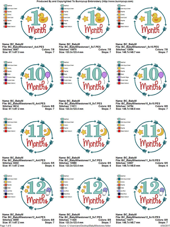 Best Baby Milestones Chart Template Images Best Resume Examples By Baby  Milestones Chart Template Novasatfm Tk
