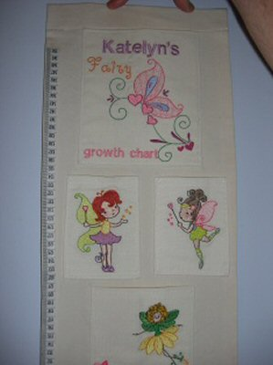 Marys Girls Growth Charts