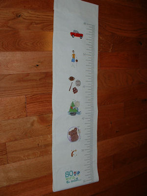 PeggyLous Growth Chart